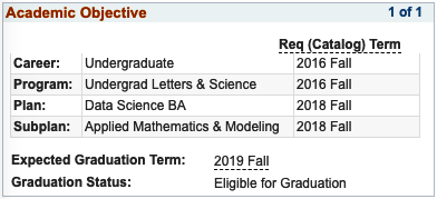 Academic Objectives table